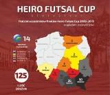 Futsal. Ruszyły zapisy do 13. edycji Heiro Futsal Cup. Turniej odbędzie się w grudniu