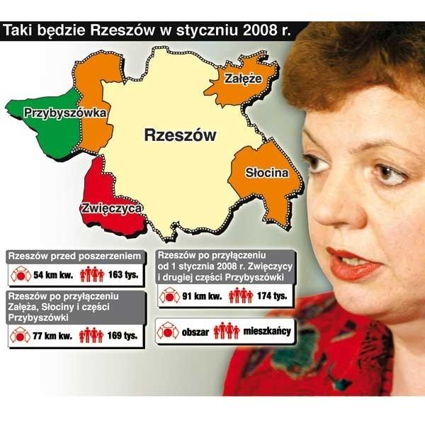 Taki będzie Rzeszów w styczniu 2008 r.
