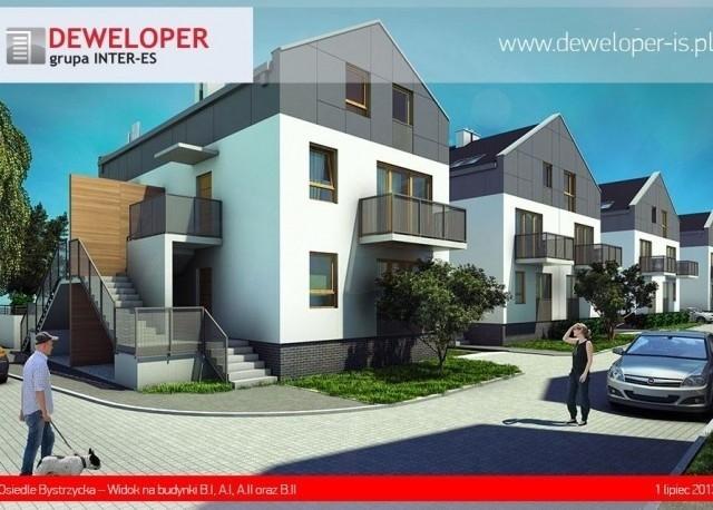 Osiedle Bystrzycka we Wrocławiu między ul. Bystrzycką a Małopanewską to osiedle 28 domów, które gotowe ma być we wrześniu 2014 roku. Z 56 mieszkań do kupienia zostało 7 w cenach od 295 tys. zł za 63 mkw do 444 tys. zł za 99 mkw.