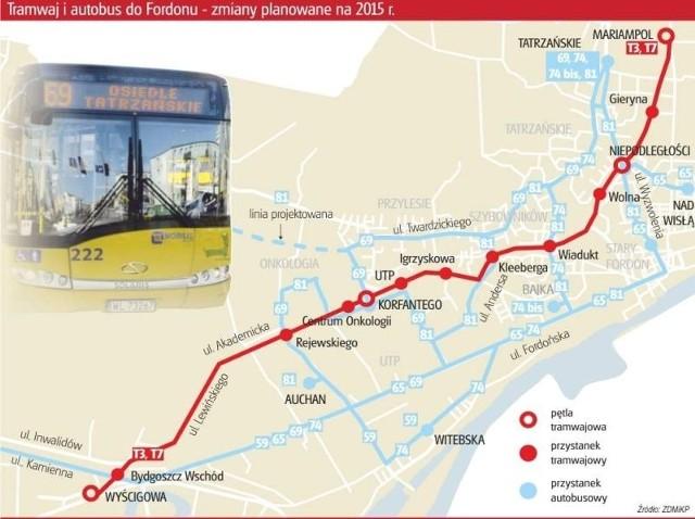 Bydgoszcz, tramwaj i autobus do Fordonu