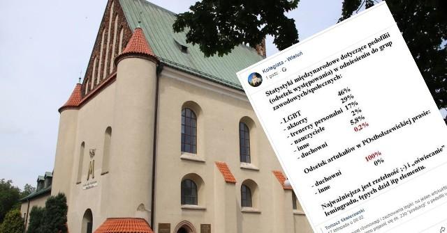 """Skandaliczny post pojawił się na profilu facebookowym wieluńskiej Kolegiaty. Miał on przedstawiać """"statystyki"""" dotyczące pedofilii w grupach zawodowych i społecznych, z których wynika, że zjawisko występuje najczęściej w środowiskach LGBT, a najrzadziej wśród duchownych. Post wzbudził oburzenie parafian, a po trzech godzinach zniknął z facebooka Kolegiaty.>>> Czytaj dalej na kolejnym slajdzie >>>"""