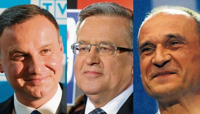 Andrzej Duda uzyskał 40,68 proc., podlaskich głosów, Bronisław Komorowski zdobył 27,74 proc., Pawła Kukiza poparło 20,38 proc. podlaskich wyborców