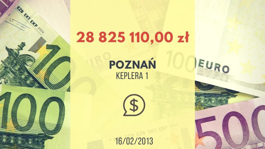 28 825 110,00 zł - taka wygrana padła w kolekturze przy ul....
