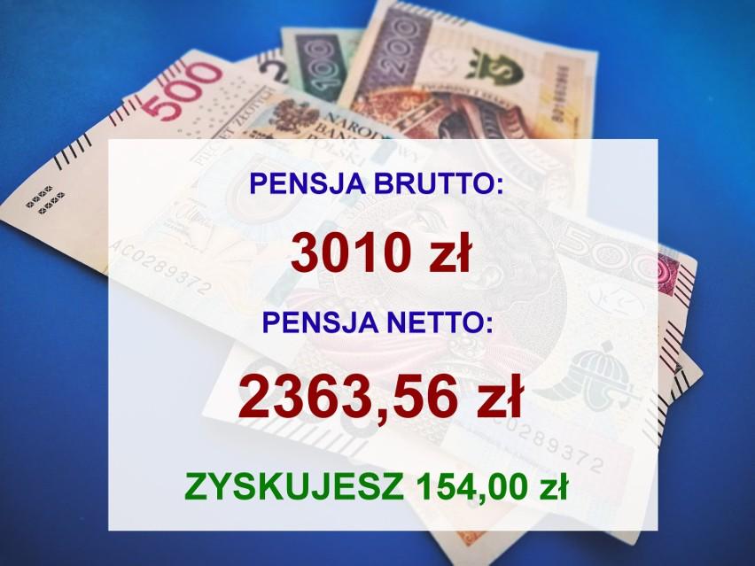Rząd Mateusza Morawieckiego zdecydował o ile wzrośnie pensja...