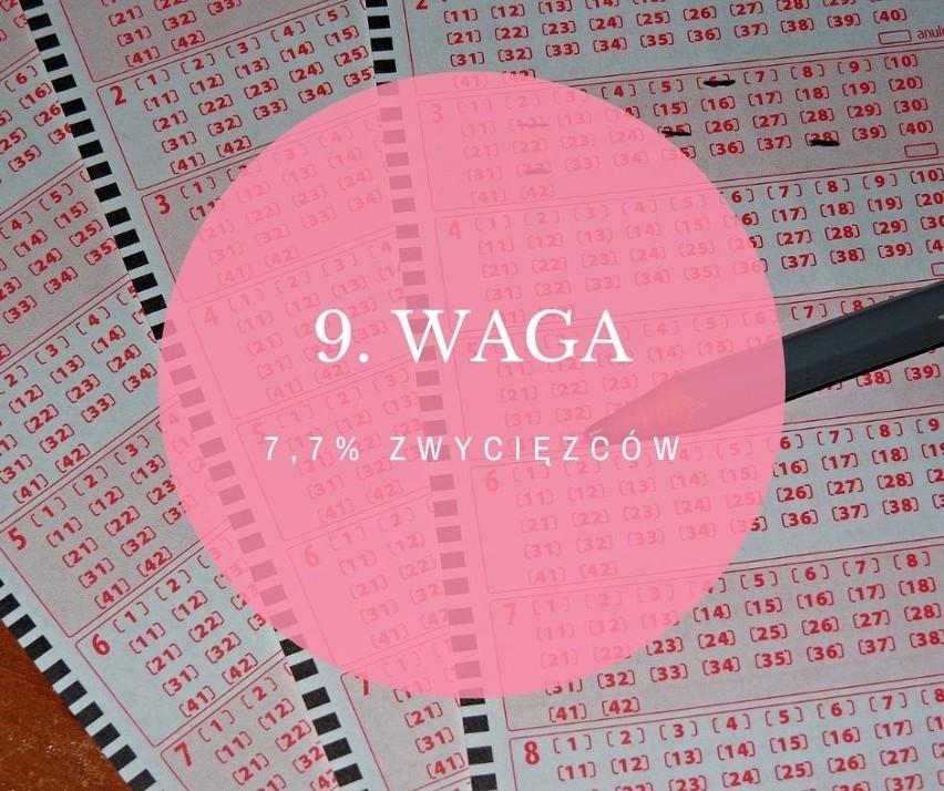 9. WAGA