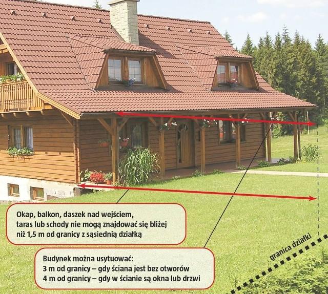 Przed rozpoczęciem budowy musimy pamiętać także o zachowaniu minimalnych granic działki budowlanej.