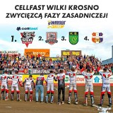 ROW Rybnik pokonany. Cellfast Wilki Krosno wygrały rundę zasadniczą. W play-off krośnianie pojadą z Wybrzeżem Gdańsk