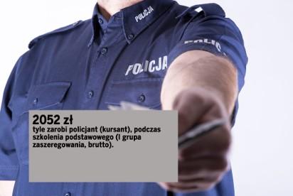 Ile Zarabia Policjant Lekarz Nauczyciel Lista Płac Zarobki Służb