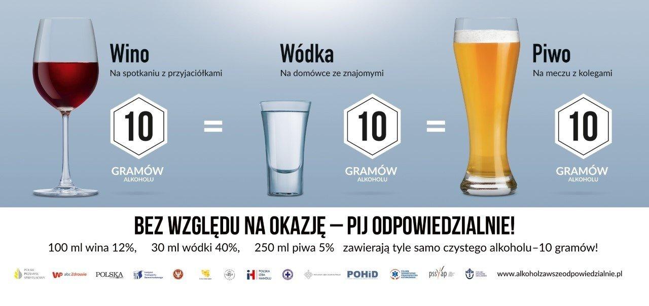 Piwo Mocniejsze Niż Wódka Czyli Prawdy I Mity O Alkoholu Polska