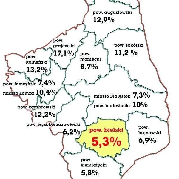 Stopa bezrobocia w województwie podlaskim