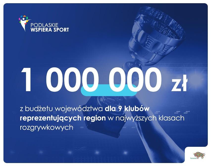 Samorząd województwa wspiera najważniejsze kluby. 9 zespołów otrzyma ponad milion złotych.