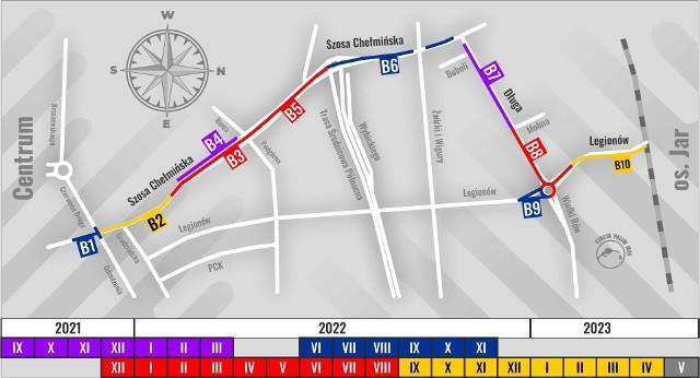 Taki jest harmonogram budowy linii na Szosie Chełmińskiej, alei 700-lecia Torunia, ulicach Długiej i Legionów