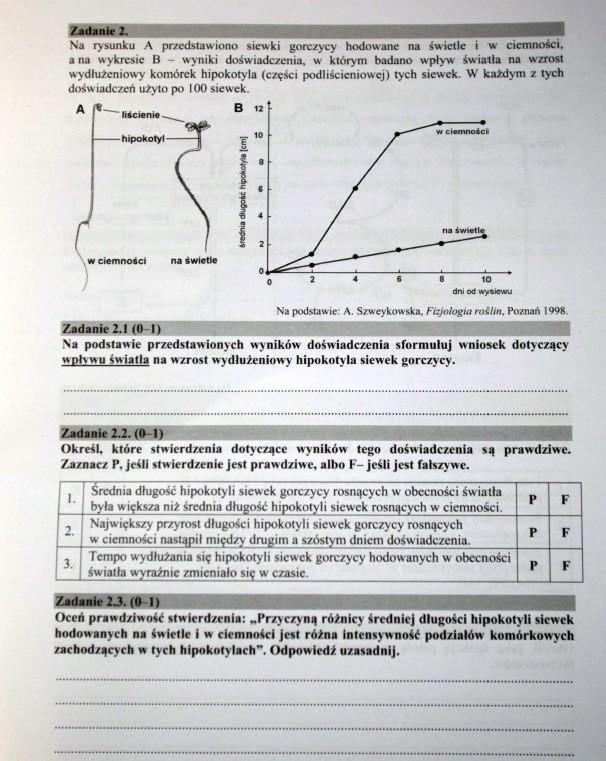 Matura biologia 2017. Odpowiedzi, arkusze maturalne. Biologia rozszerzona i podstawowa