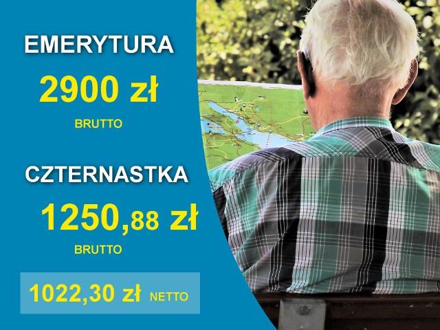 """Czternasta emerytura zostanie wypłacona w wysokości minimalnej emerytury jaka obwiązuje w 2021 roku - to 1250,88 zł brutto. Jednak nie każdy będzie mógł liczyć na taką kwotę. Rząd ustalił pułap od którego """"czternastka"""" będzie pomniejszana. Na jaką czternastą emeryturę netto mogą liczyć osoby, które nie dostaną pełnej """"czternastki""""? Wyliczenia znajdziecie w galerii. ▶▶"""