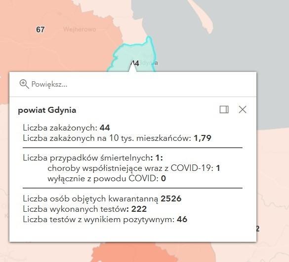 Koronawirus na Pomorzu 5.04.2021. 550 nowych przypadków zachorowania na Covid-19 w województwie pomorskim. Zmarły 4 osoby