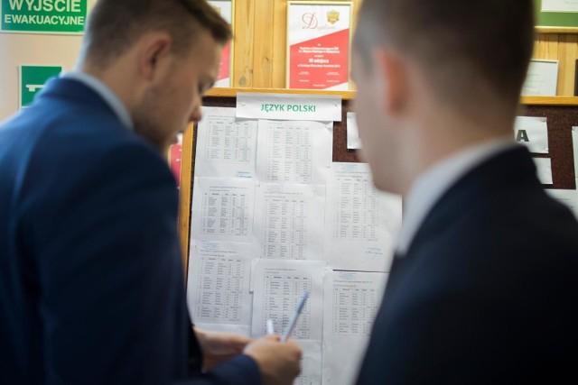 MATURA USTNA POLSKI 2018 TEMATY 15.05: Pytania na maturze ustnej z polskiego 15 maja 2018