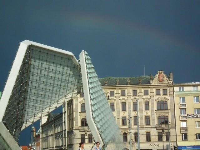 Pogoda w Poznaniu i Wielkopolsce na nadchodzący weekend. Będzie ciepło?
