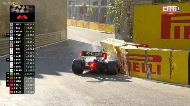 Wypadek Kubicy w F1. Robert Kubica rozbił bolid na torze podczas kwalifikacji do Grand Prix w Azerbejdżanie [27.04.2019]