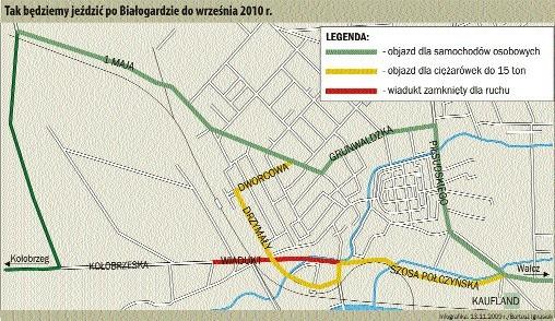 Objazdy po Białogardzie, które będą obowiązywały od 17 listopada 2009 do września 2010 roku.