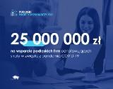 Dotacje na kapitał obrotowy dla podlaskich przedsiębiorców. Konkurs tylko dwa dni: 15 i 16 lutego!