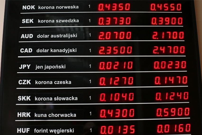 Kartą wielowalutową można płacić w ponad 160 walutach...
