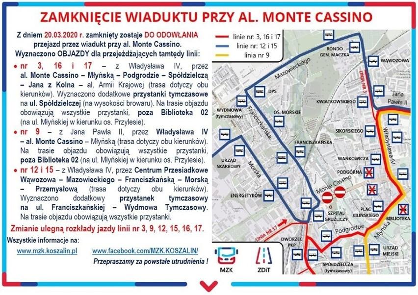 Wiadukt na al. Monte Cassino w Koszalinie zostanie zamknięty. Zmiany obowiązują od rana w piątek [MAPY]