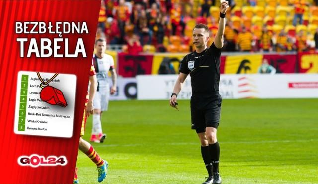 Sędzia Bartosz Frankowski prowadził mecz Jagiellonia - Legia