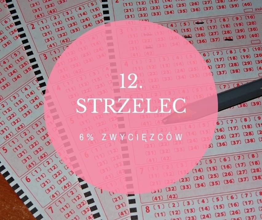 12. STRZELEC