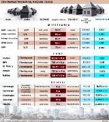 W Opolu rośnie popyt na niewielkie mieszkania. Zobacz ceny