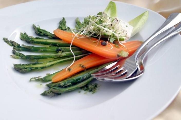 Jak Gotować Szparagi Ile Gotować Szparagi Szparagi Białe
