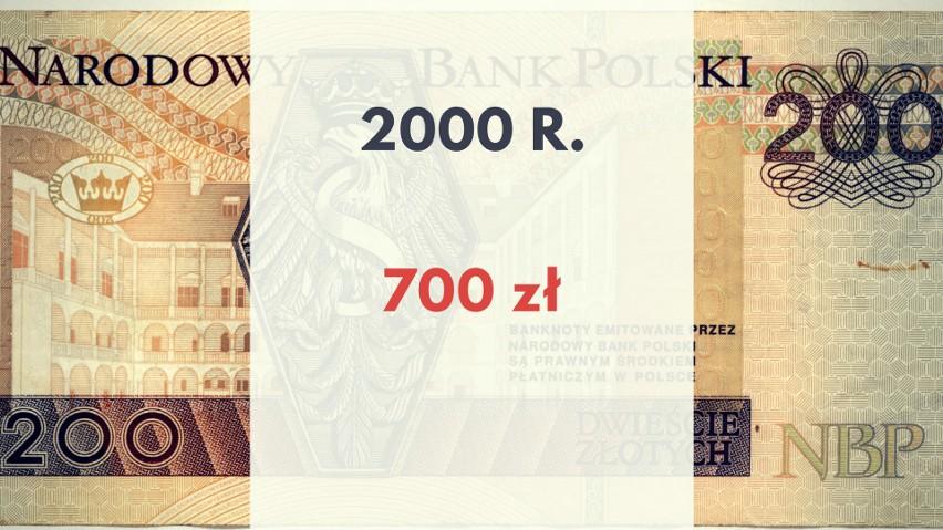 Minimalne wynagrodzenie w Polsce ma ponad 50 lat...