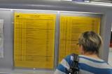 Nowe tablice z rozkładem jazdy PKP staną na peronach