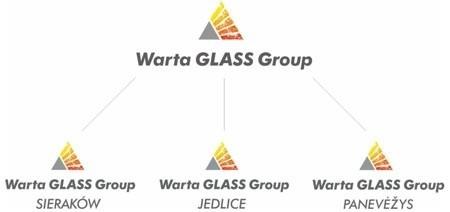 Zmieniło się logo firm należących do grupy kapitałowej Warta Glass, zajmujących się produkcją opakowań szklanych. Logo spółki matki pozostało bez zmian.