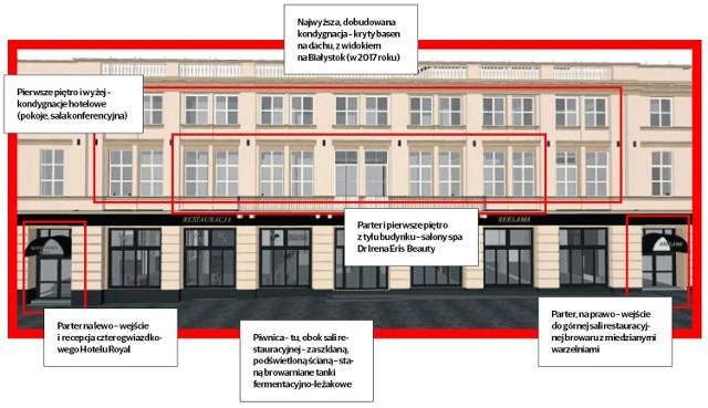 Hotel Royal & SPA i Browar Stary Rynek już wkrótce w centrum Białegostoku