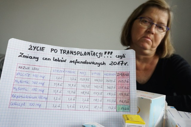 Dla pani Katarzyny Moskalik problemem są nie tylko zmiany cen leków jako takie, ale także ich częstotliwość. Każda zmiana leku stanowi ryzyko dla zdrowia i wiąże się z uciążliwymi badaniami