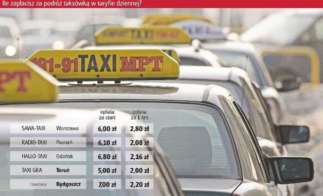UOKiK znów podejrzewa bydgoskich taksówkarzy o zmowę cenową