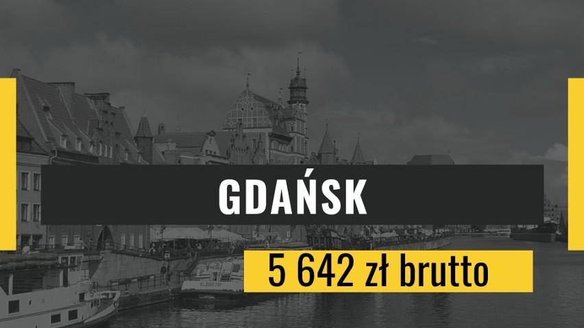 Miejsce 7: Gdańsk...