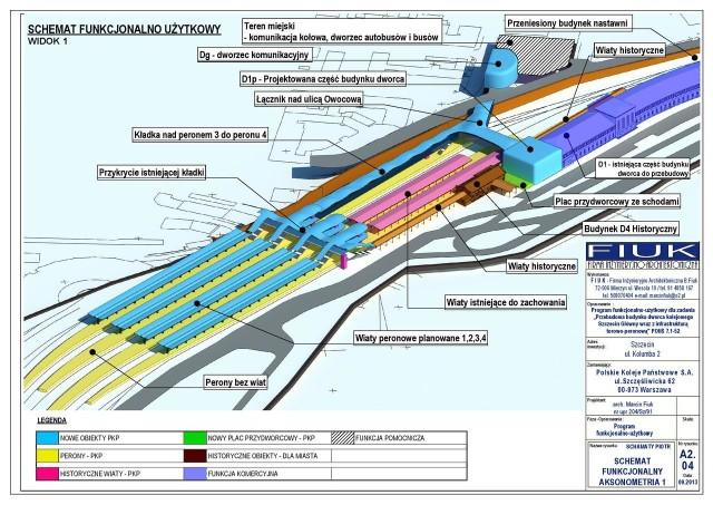 Zostanie przeprowadzony remont dwóch peronów - pierwszego i czwartego, rewitalizacja muru oporowego oraz generalny remont tunelu. Musi być wzmocniony ze względu na budowę nowej kładki, na którą wejście będzie prowadziło po schodach ruchomych, bezpośrednio z budynku dworca. Połączy ona nie tylko budynek dworca z peronami, ale także z ulicą Owocową. Jest szansa, że to tylko pierwszy etap inwestycji, ale o szczegółach drugiego etapu Jarosław Bator, dyrektor zarządzający ds. nieruchomości w PKP na razie nie mówi. Stwierdza tylko: - Przebudowa szczecińskiego dworca to jedna z naszych priorytetowych inwestycji. Jest to szeroko zakrojony projekt, który będzie kontynuowany także w przyszłej perspektywie finansowej. W pierwszym etapie, czyli w latach 2014-15, zrealizujemy te prace, które są najważniejsze z punktu widzenia podróżnych i mieszkańców miasta. Nieoficjalnie dowiedzieliśmy się, że w drugim etapie planowany jest remont starej kładki i części peronów oraz rewitalizacja wiat.