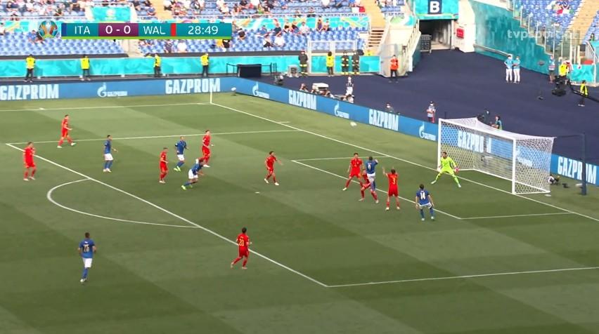 Euro 2020. Skrót meczu Włochy - Walia 1:0 [WIDEO]. Drugi garnitur dał radę
