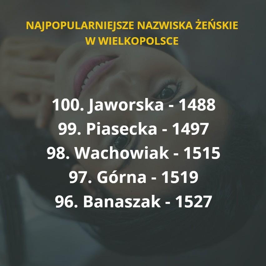 Oto kobiece nazwiska z Wielkopolski, które najczęściej...