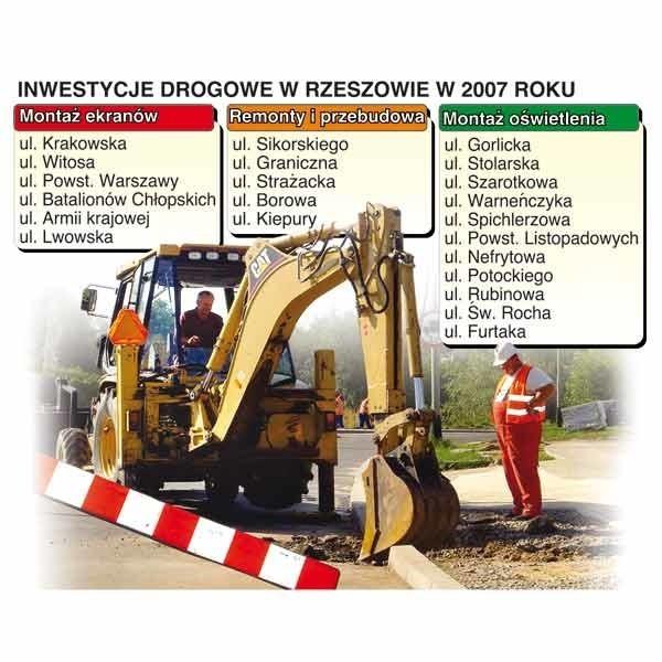 Inwestycje drogowe w Rzeszowie w 2007 r.
