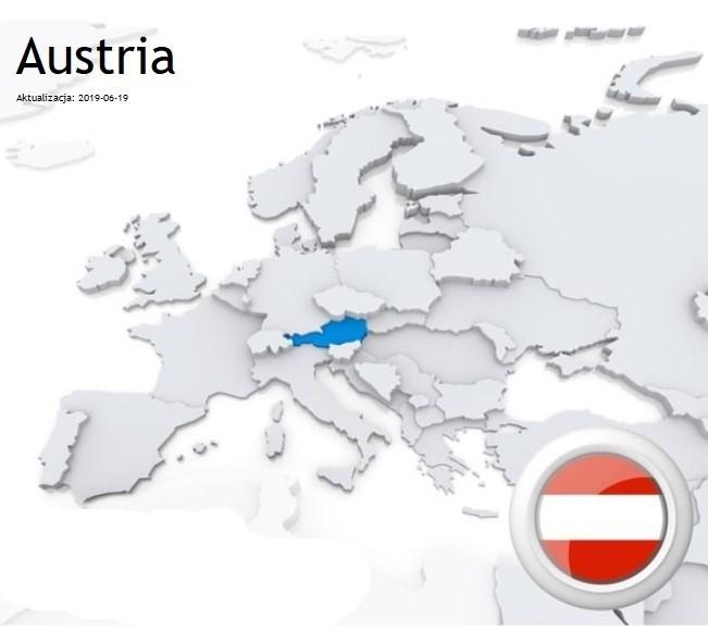 Ceny najpopularniejszych paliw w Austrii...