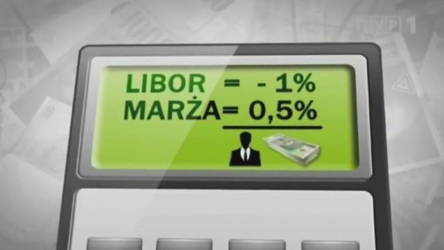 Ujemny LiborJeżeli Libor (międzynarodowa stopa procentowa) będzie niższy od marży, to do rat będzie musiał dopłacać bank.