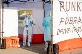 Koronawirus w Wielkopolsce. W czwartek w naszym regionie znów było najwięcej zakażeń