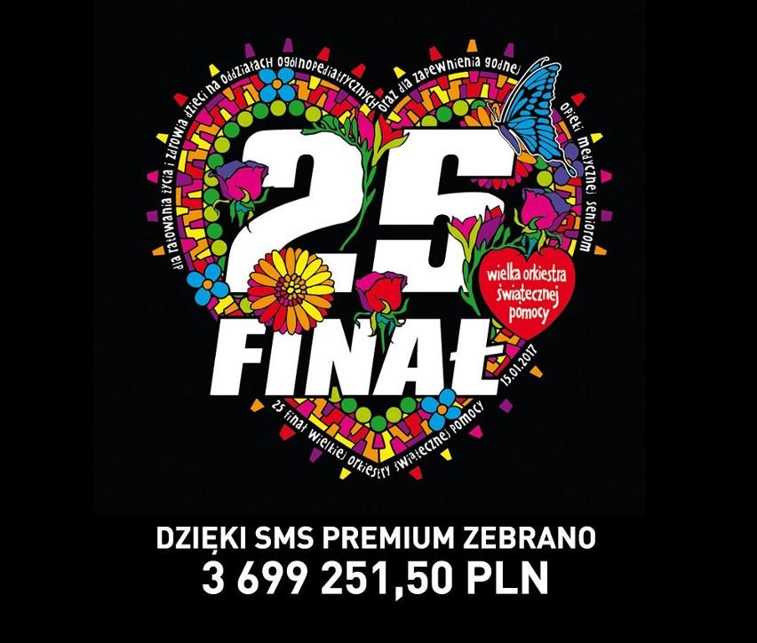 Podczas 25. Finału WOSP ostateczna kwota wyniosła 105 570 801, 49 zł