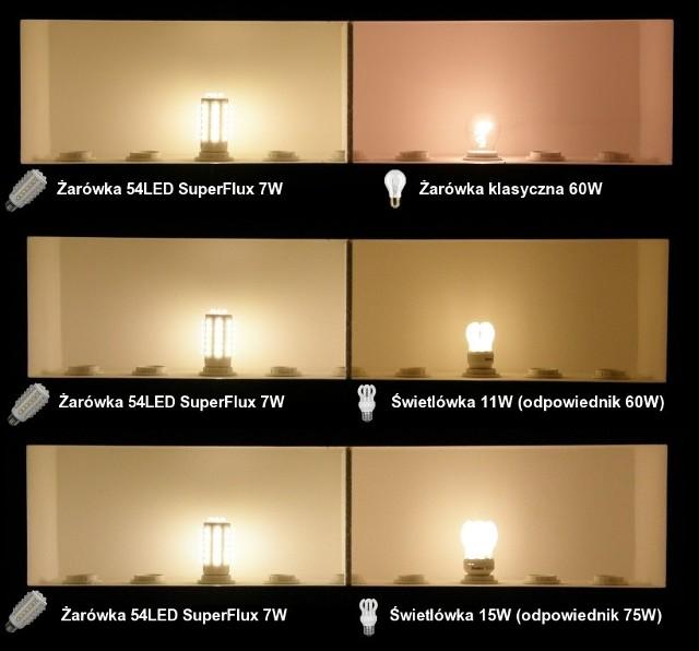 Wysyłam Pani również zdjęcie porównujące żarówkę 54 LED na silnych diodach (koszt około 80 zł) z żarówkami klasycznymi i świetlówkami