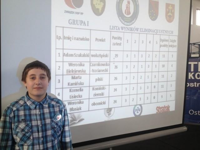 W kategorii szkół podstawowych pierwsze miejsce zajął Adam Szukalski, uczeń Szkoły Podstawowej nr 1 w Wolsztynie