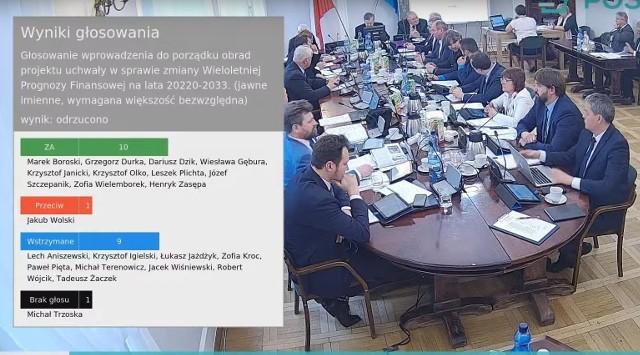 Wynik imiennego głosowania wniosku burmistrza Łowicza