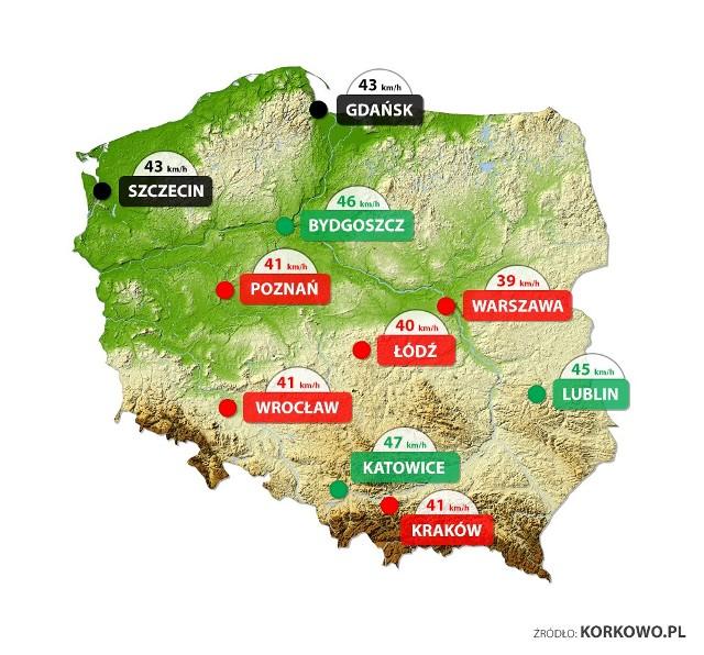Ranking najwolniejszych miast w Polsce. Mapa przedstawiająca średnie prędkości w 10 największych miastach w Polsce