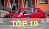 TOP 10 szkół jazdy w Bydgoszczy. Wyniki zdawalności egzaminów na prawo jazdy